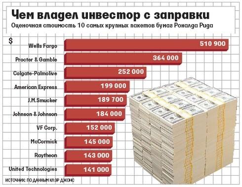 millioner-s-zapravki-1